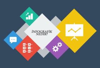 İnfografik Nedir? Nasıl Yapılır? Nerelerde Kullanılır?